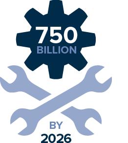 Repar and Maintenance 750 billion by 2026